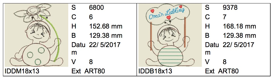 DK-IDD