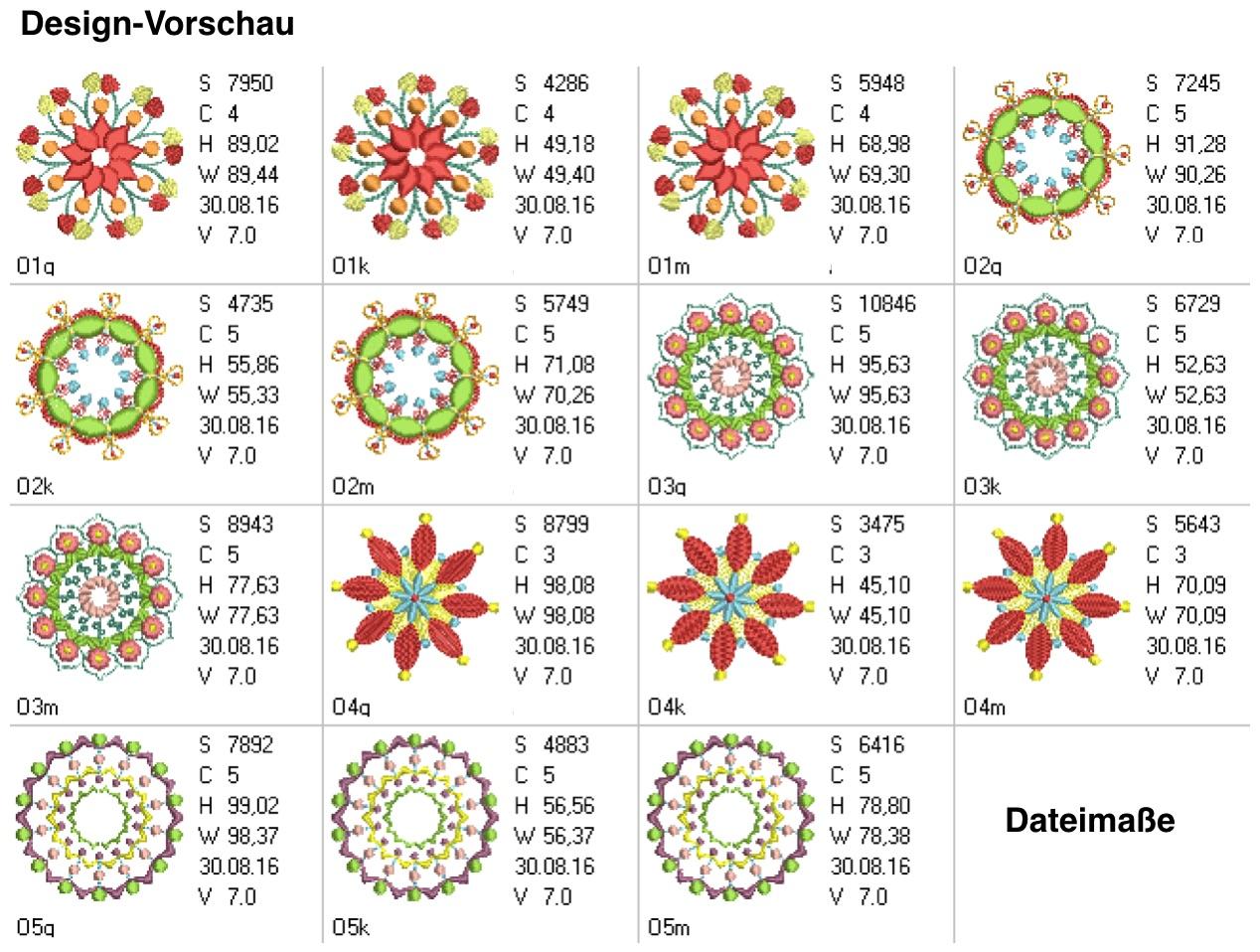 DK-Ornamenties