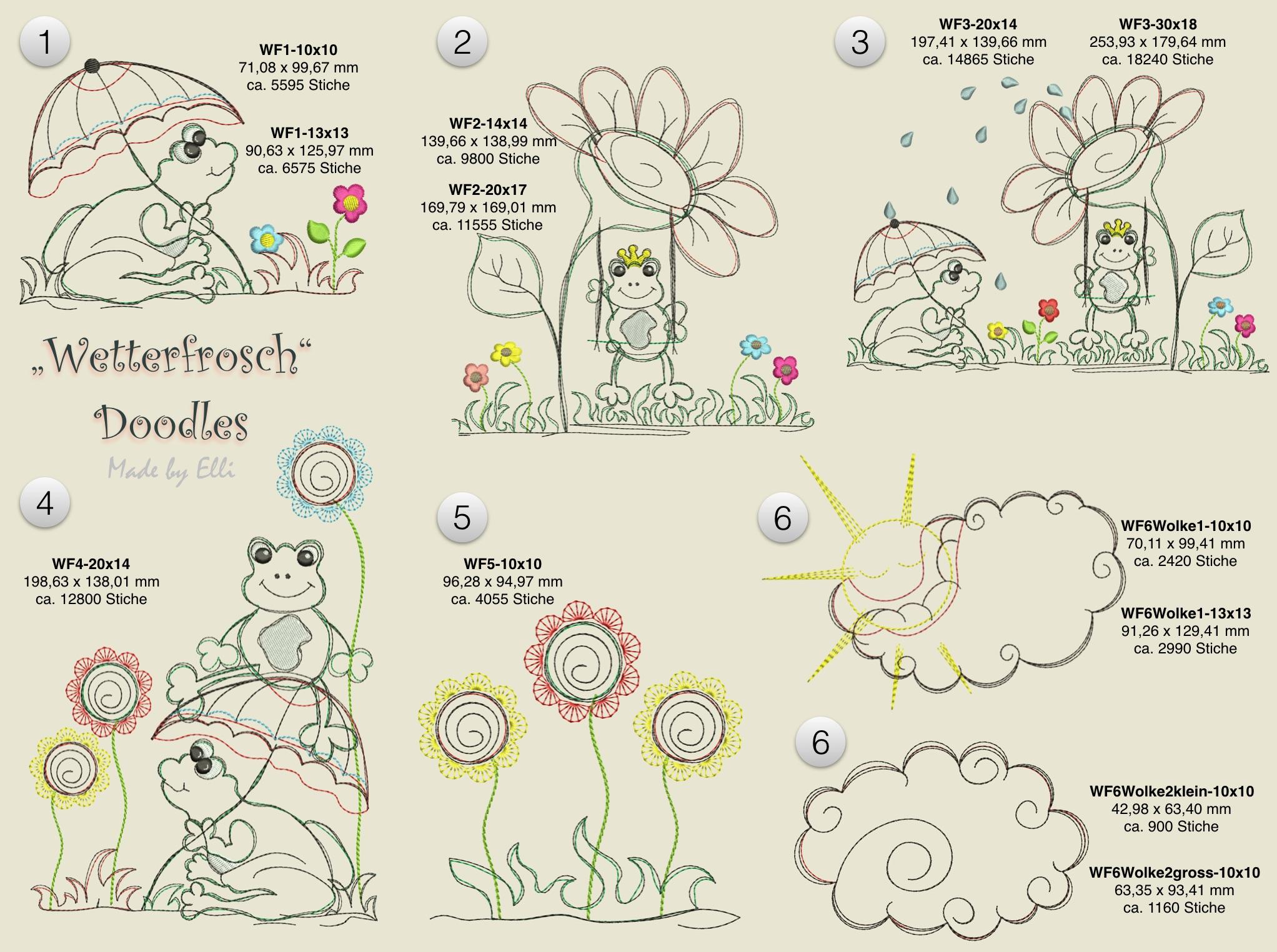 Dateimaße Wetterfrosch Doodles