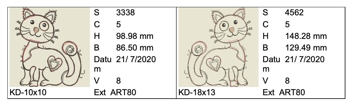 Katze Doodle Set