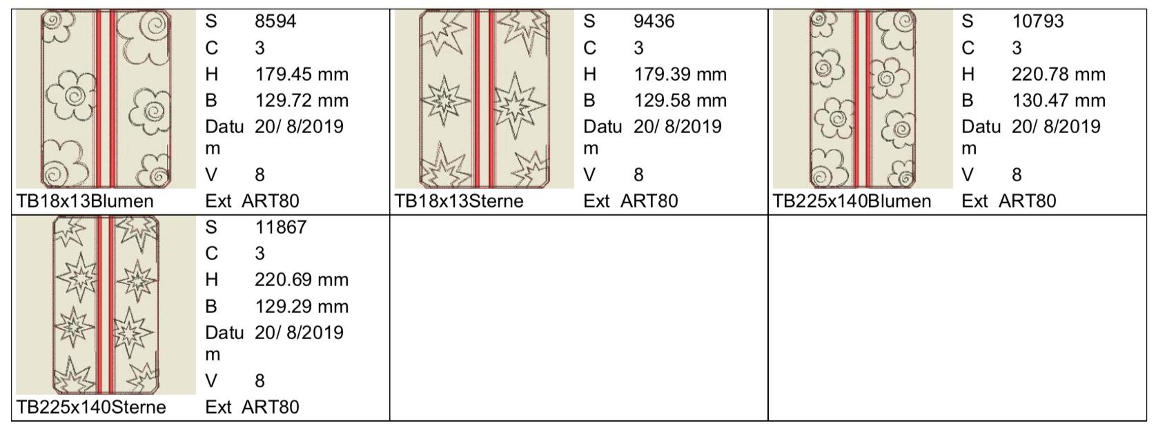 Dateimaße Troedelbags